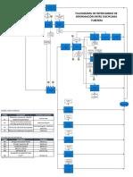 Diagrama de Flujo Diseño de Ingenieria Rev. 1