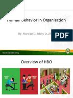 BSNN-Human Behavior in Organization.pptx