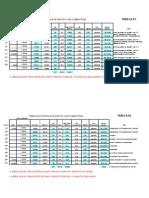 Tabela Controle - Combustível Eraldo