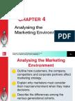Week 2 Marketing Environment