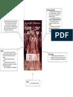 Detroit Poster Analysis