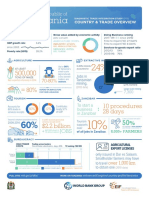 Tanzania Diagnostic Trade Integration Study (DTIS) Infographic