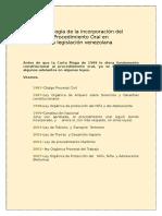 Cronologìa de La Incorporaciòn Del Procedimiento Oral 1.1