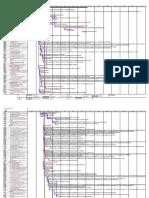 12. Calendario de Avance de Obra Programado Gantt