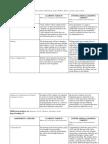 assessment grouping