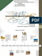 Cronología de La Ingeniería