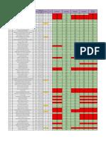 Lista - Aprovados - UFRJ - Nomeados - Assumir (6 Planilhas/Abas)