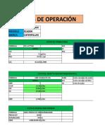 Costo de Operacion Scooptram r1600h