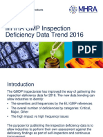 MHRA GMP Inspection Deficiency Data Trend 2016