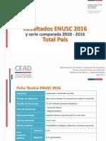 00 Total País Enusc 2016
