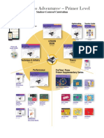 LevelWheel_primer.pdf