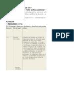 Formato Evaluacion Inicial Sgsst Resol 1111 de 27 Marzo Deces