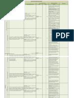 MODELO EVALUACION INSTITUCIONAL 2018.pdf