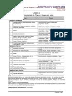 Anexo 02_Lista Estandarizada de Peligros y Riesgos de Salud_10.02.16
