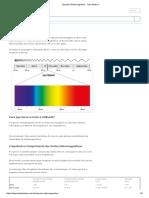 Espectro Eletromagnético - Toda Matéria