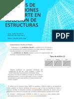 Estudios de Aplicaciones de Resorte en Estructuras