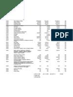 Cedula Presupuestaria Por Tipo de Gasto Enero Diciembre 2017