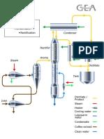 flash recovere distillation.pdf