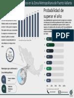 Negocios PVR.pdf