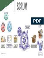 En Scrum Overview1