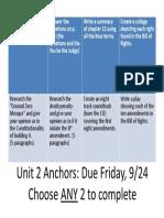 Unit 2 Anchors_slide