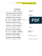 Calendario 11ª jornada 23-2-2018.docx