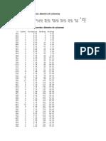 ESTADISTICA DESCRIPTIVA.ejemplo Diametro de Columnas