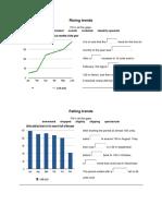 Trends Gap Fill Activity