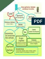 Los signos.pdf