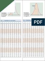 TABLA DISTRIBUCION Z .pdf