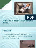 Teoría Del Mobbing en Las Áreas de Trabajo