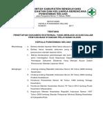 SK Penetapan Dokumen Eksternal Yang Menjadi Acuan Dalam Penyusunan Standar Pelayanan Klinis