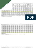 Tabel Input Output 19 Sektor (3).xls