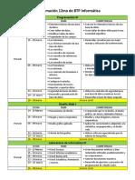 Programación 12mo de BTP Informática