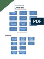 Work Flow in the Organisation