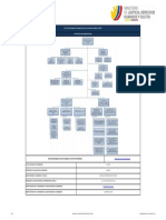 Estructura Organica Funcional del Ministerio de Justicia de Ecuador