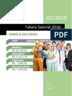 Tabela Salarial 2018 - Salários de todas as profissões