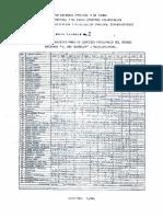 Calendario Fenologico Para 55 Especies Forestales Del Bosque Nacional Alexander Von Humboldt