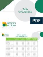 Tabla UPC Adicional 2018 Final