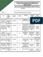 Plan de Inspección y Ensayo Valv. Nitr