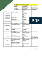 Route_Policy_RPL_XR_v2.pdf