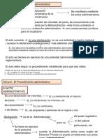 Tema 9 Procedimiento Administrativo - Con La Ley 39-2015