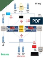PaloAlto Diagram