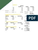 Presupuesto de Compra de Materiales