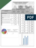 Informe Aprendizajes Quimestre i 2017-2018. 7mo A