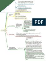 vías en derecho familiar:mapa