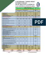 Calendario Academico 2018 Corregido
