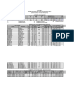 Anexo 5B_5C_5D Parametros-Cap Termica
