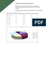 Representación Gráfica de Datos2-1
