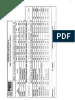 Tabela de Traços Estruturais - Andrade Gutierrez